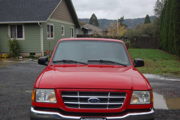 AAA Insurance Rate Quote For 2002 FORD RANGER PICKUP $213.56 Per Month