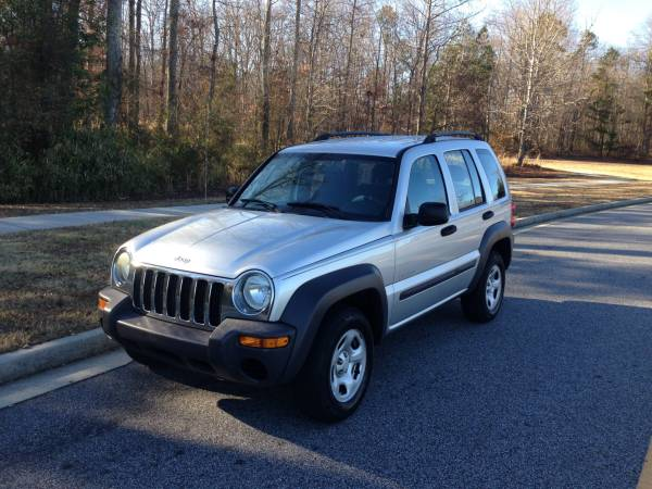 GEICO Insurance Rate Quote For 2004 JEEP LIBERTY SPORT LIBERTY-WAGON 4 DOOR $102.28 Per Month