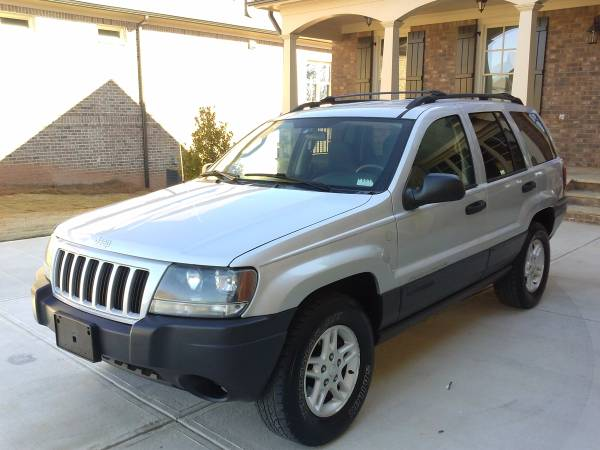 Progressive Insurance Rate Quote For 2004 JEEP GRAND CHEROKEE LAR COL FR 4WD WAGON 4 DOOR - 4.7L V8  MPI SOHC     NM $140.24 Per Month