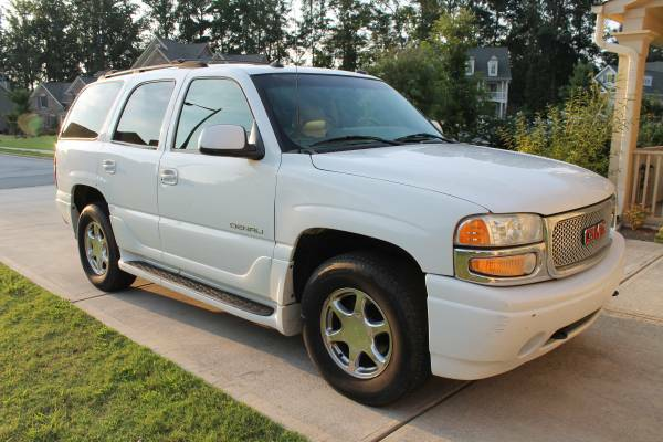 Compare Progressive Insurance Policy Quote For 2003 GMC YUKON DENALI 4WD WAGON 4 DOOR - 6.0L V8  MPI          NM $133.17 Per Month
