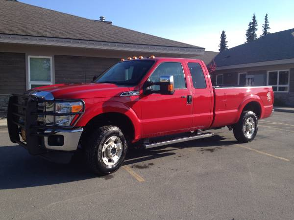 Auto Insurance Rate Quote for 2011 Ford F-250 $220 per Month