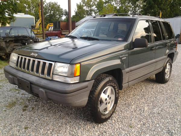 Insurance Rate for 1994 Jeep Grand Cherokee - Average Quote $77 per Month