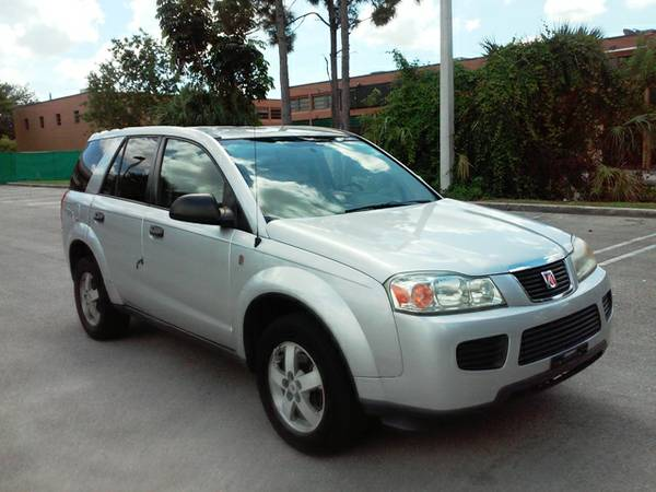 Insurance Rate for 2006 Saturn Vue FWD Automatic - Average Quote $48 per Month